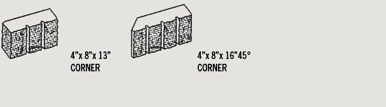 split-threeScoreCorner